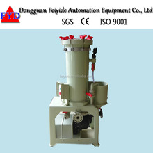 Feiyide Customized Filter Pump for PCB Industry, Electroplating Industry, Chemical Industry & Wastewater Treatment
