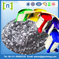 natural raw mica/mica sheet prices/ black mica powder