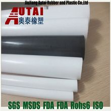 water pipe joint sealant ptfe tape