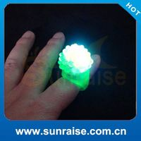 led ring lighting for inspection system China LED party items Manufacturers & Suppliers
