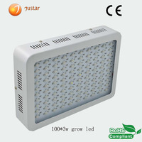 300w grow led lights,component grow led cob for greenhouse