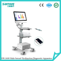SANWE Urology Male Sexual Dysfunction Machine, Erectile Dysfunction Instrument, Hospital Urology