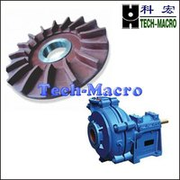 Standard centrifual Slurry Pump series AH(R)spare parts Expeller