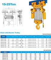 TXK 15 ton heavy duty series Electric chain hoist with CE