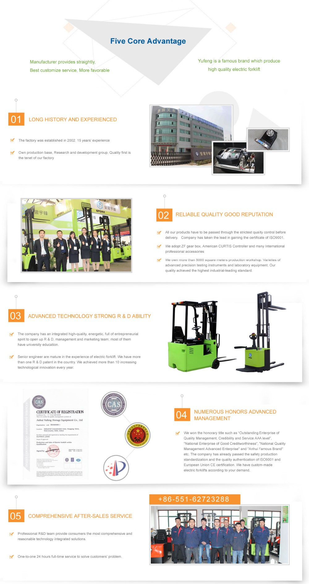 EFORK Forklift Electric with PU Wheels