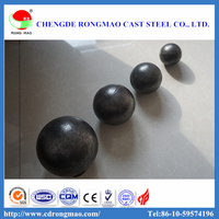 In Metallurgy mine/ore dressing spare parts used grinding ball