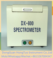 Two Years Warranty XRF Gold Testing Machine Price ( CE , FCC , Rohs )