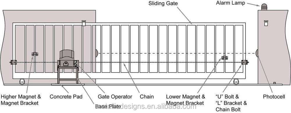 Simple Villa Iron Grill Sliding Gate Design Buy Simple