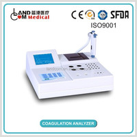 Coagulation Analyzer with CE