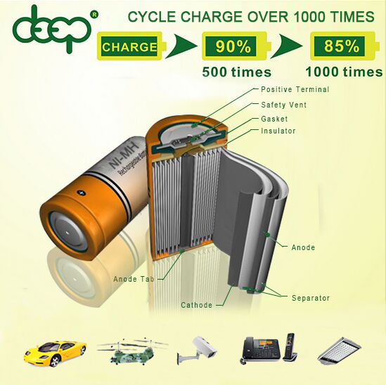 Eco- friendly CE ROHS sweeper nimh aa 2/3 1/3 aaa rechargeable battery pack 4.8v 250mah 300mah 500mah 1800mah 2200mah