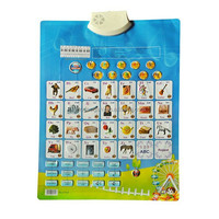 PVC preschool children learning aplhabet poster, alphabet chart, talking chart