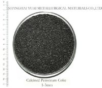 FC 98.5% S 0.5% calcined petroleum coke