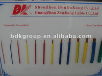 China 1.5mm2 2.5mm2 electrical wire round cable comply by IEC or BS or VDE
