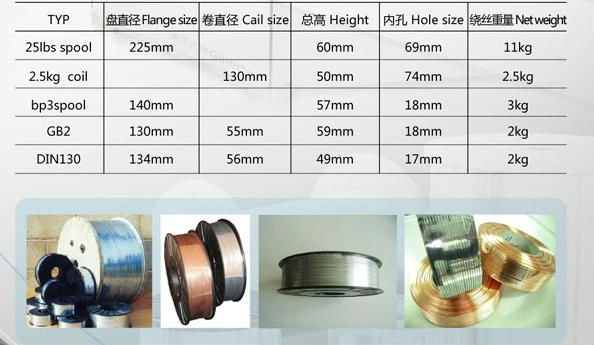 High carbon galvanized flat wire