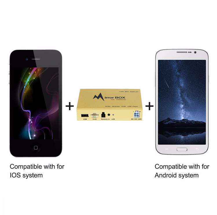 2.4g 5g Car Mirror Link Black Box for Android iOS Phone Navigation Car Audio Miracast DLNA Airplay Wi-Fi Smart Screen Mirroring