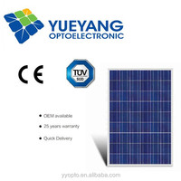 broken solar cells for sale