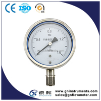 screw type pressure gauge