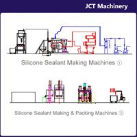 machine for making liquid silicone sealant for stainless steel