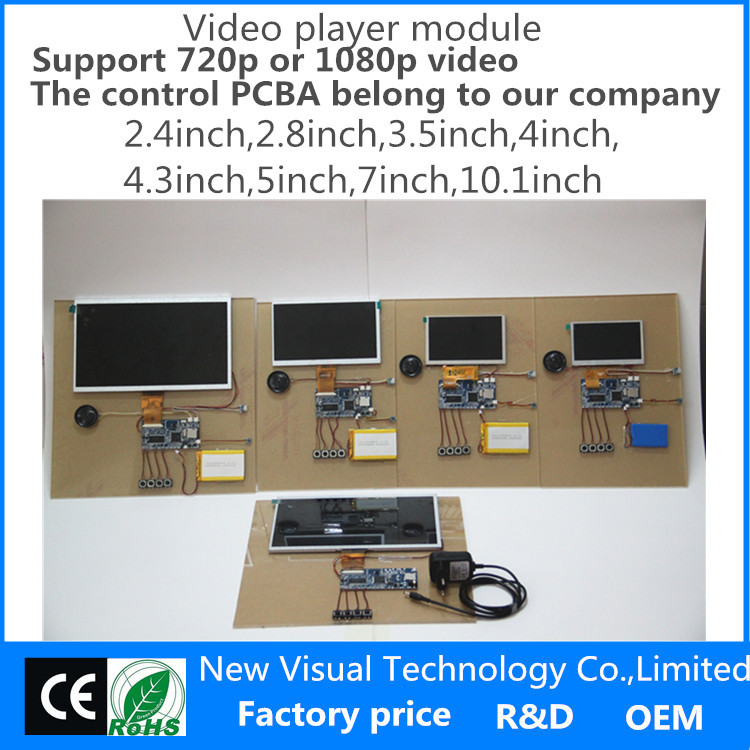 best selling 5inch video gallery module prestashop free