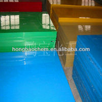 Water repellent HDPE liner board