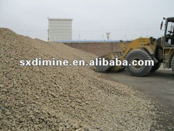 Calcined Bauxite with competitive price