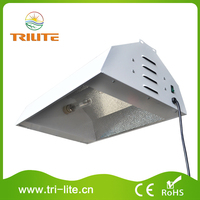 Hydroponics Metal Reflector Cover Lamp Shade