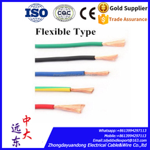different types of electric cable and wire for construction