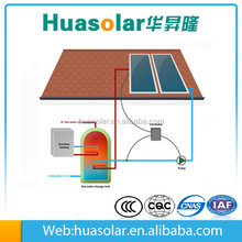 Heat Pipe Solar Collector/Panel/Cells with solar keymark