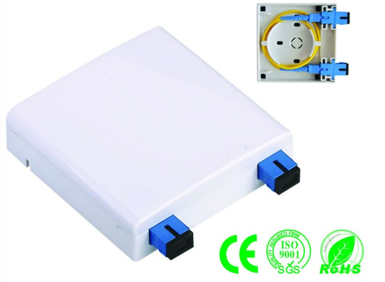 FTTH Fiber Optic Faceplate