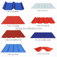 High quality ppgi steel sheet/sheet metal roofing sizes