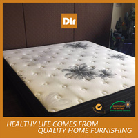 Hot sale Comfort pocket coil spring foam mattress with high elastic foam