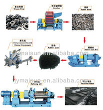 Waste Tire Recycling Line( Rubber Powder )