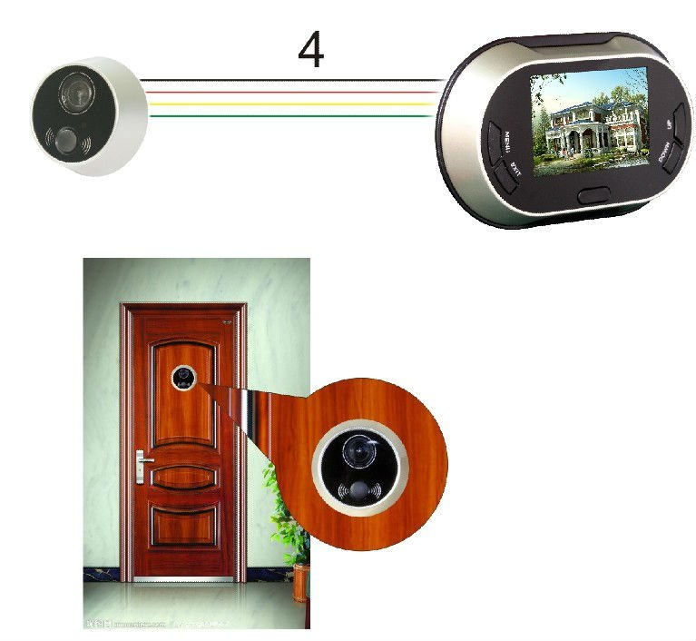 Fast Delivery Large Capacity Digital Peephole Door Viewer Manufacturer From China