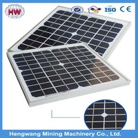 High efficiency solar pv modules/solar panels for apartments