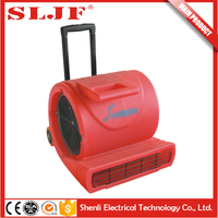 ShenLi speed China supplier hot sell suction bottle loor blower