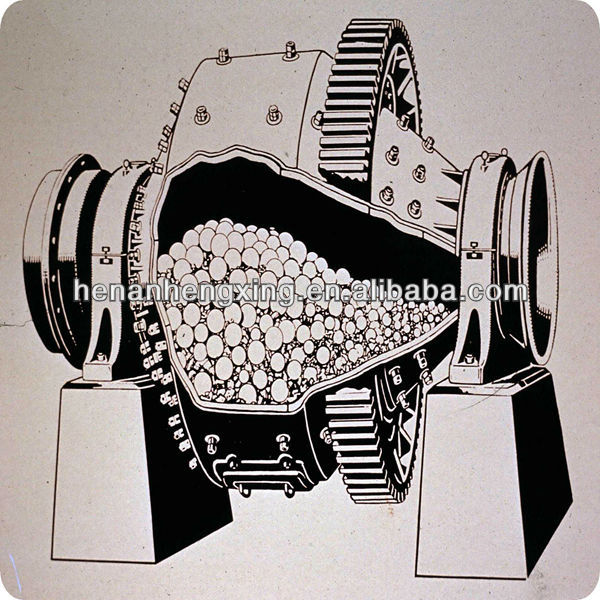 China Alumina ball mill or Al2o3 ball mill
