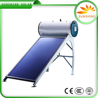 High Efficiency Flat Panel Solar Water Heater from guangzhou manufacturer