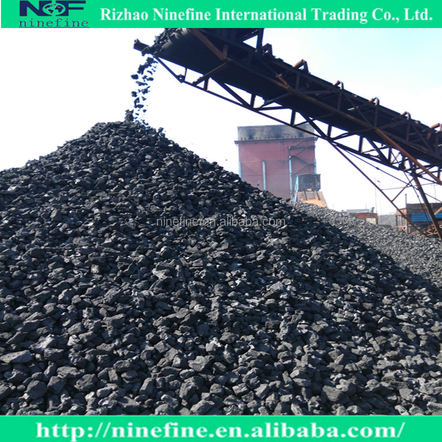Types of Metallurgical Coke with Internatinal Coke Price