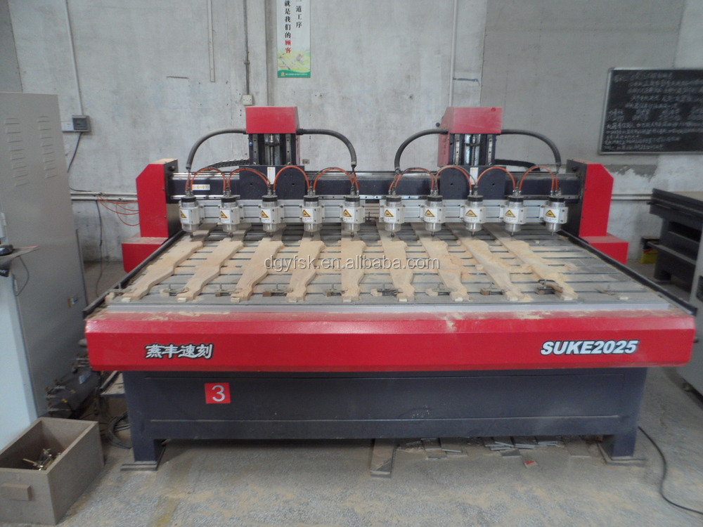 Factory price 6 heads relief carving 1816 cnc servo router seeking for global exclusive agent