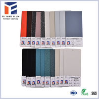 Flexibility industrial widely used interior and exterior paint