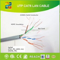 High Quality 4pair 23awg utp/ftp cable cat6