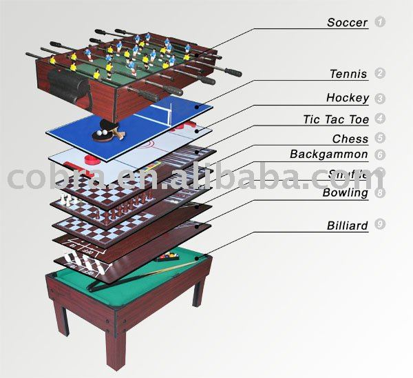 Wonderful Kids 9 In 1 Multi Game Table,Baby Toy Games Table With 9 Function,Mini Pool  Table,Soccer,Chess,Blowing And So On.professional   Buy 9 In 1 Multi Game  Table ...