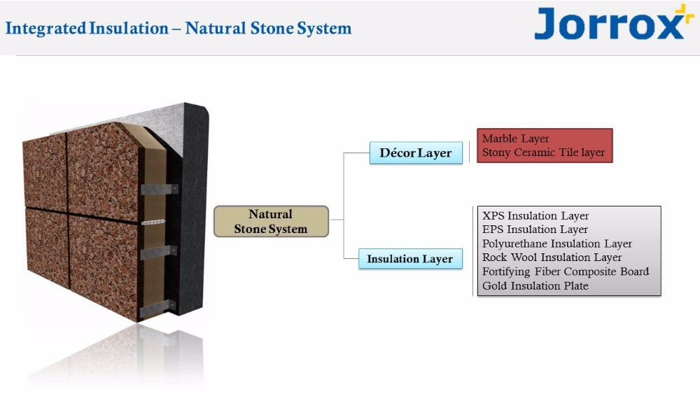 Xps Insulation Board For Exterior Wall Decoration Buy