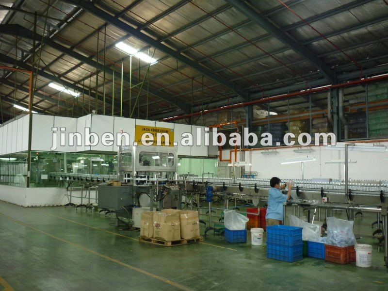 Mineral water bottle manufacturing plant
