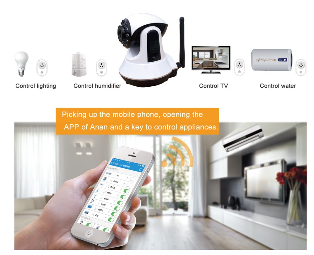 Newest GSM 3G GPRS WIFI alarm system smart wifi camera security real time video alarm system