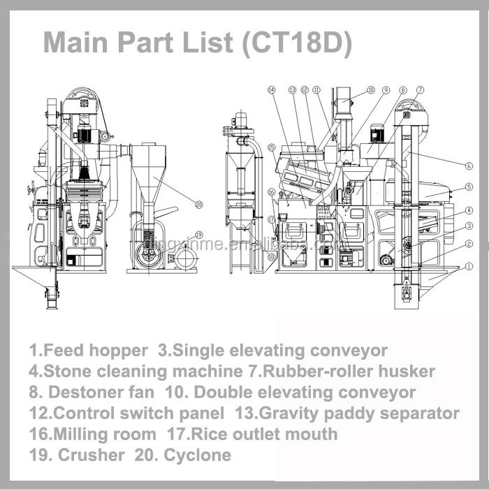 CRM-D3