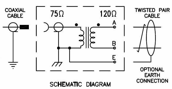75 ohm to 120 ohm balun converter idc krone and 1 6  5 6