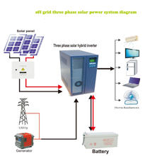 solar cells sun power system 5KW / solar energy kit set 5000W / solar panels 5kva price system for home
