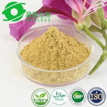 Supercritical Co2 Extracted Ginger root extract dried ginger powder price
