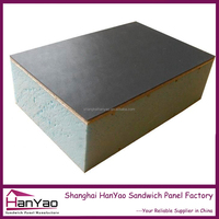 High Quality Customized 200mm Insulation Color Steel Cold Room Polyurethane Sandwich Panel PU Wall/Roof Sandwich Panels